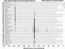 GeoNet's seismograph network on the evening of 20 March 2011