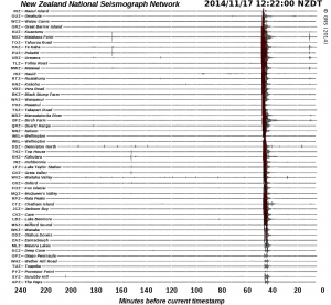 GeoNet's seismograph network 17 November 2014