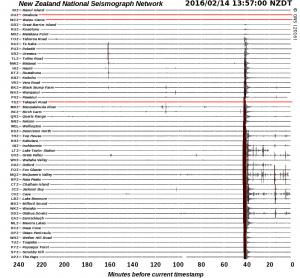 GeoNet National Seismograph Network 14 Feb 2016