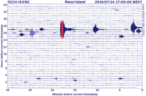 GeoNet's Raoul Island seismograph